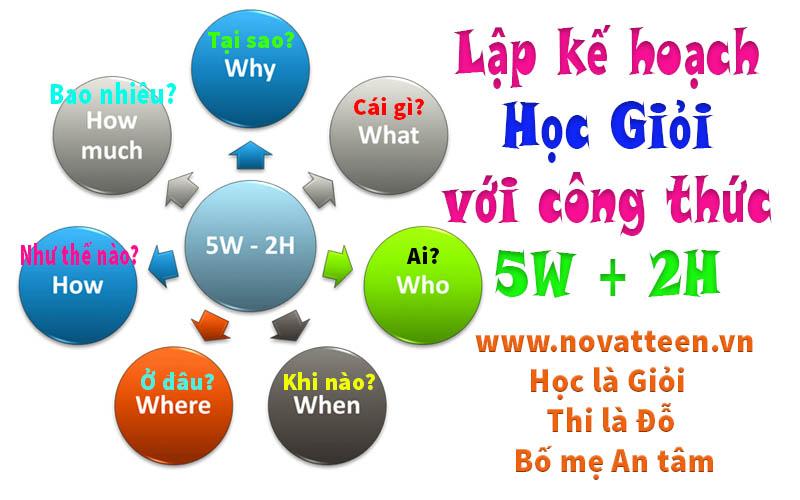 Lập kế hoạch học giỏi theo mô hình 5W - 2 H