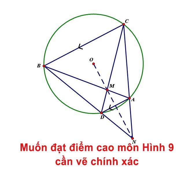 Để đạt điểm cao bài toán hình 9 cần vẽ chính xác