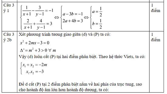 giai-phuong-trinh