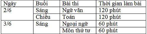 Lịch thi vào lớp 10 của Hà Nội năm học 2019-2020.